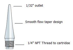 Smooth flow cartridge nozzle